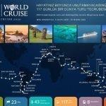 Magnifica İle 116 Gecelik Dünya Turuna Ne Dersiniz